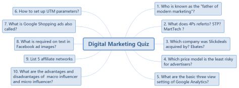 Digital Marketing Quiz